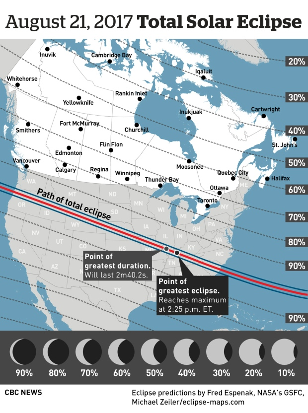 2017-total-solar-eclipse-use-this